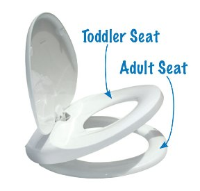 LupiLu toddler toilet training seat
